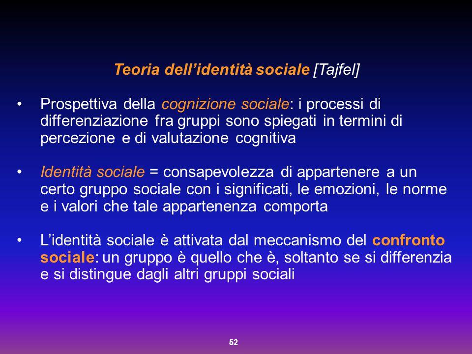 Teoria dell'identità sociale [Tajfel]